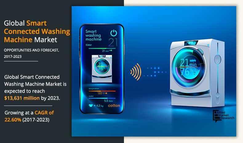 Ara-service.co _washing